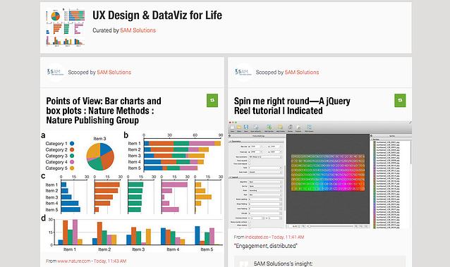 UX & DataViz Site